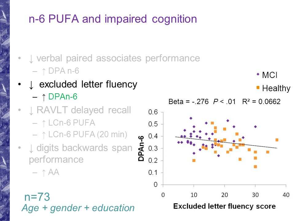 verbal paired associates performance – DPA n-6 excluded letter fluency – DPAn-6 RAVLT delayed recall – LCn-6 PUFA – LCn-6 PUFA (20 min) digits backwar