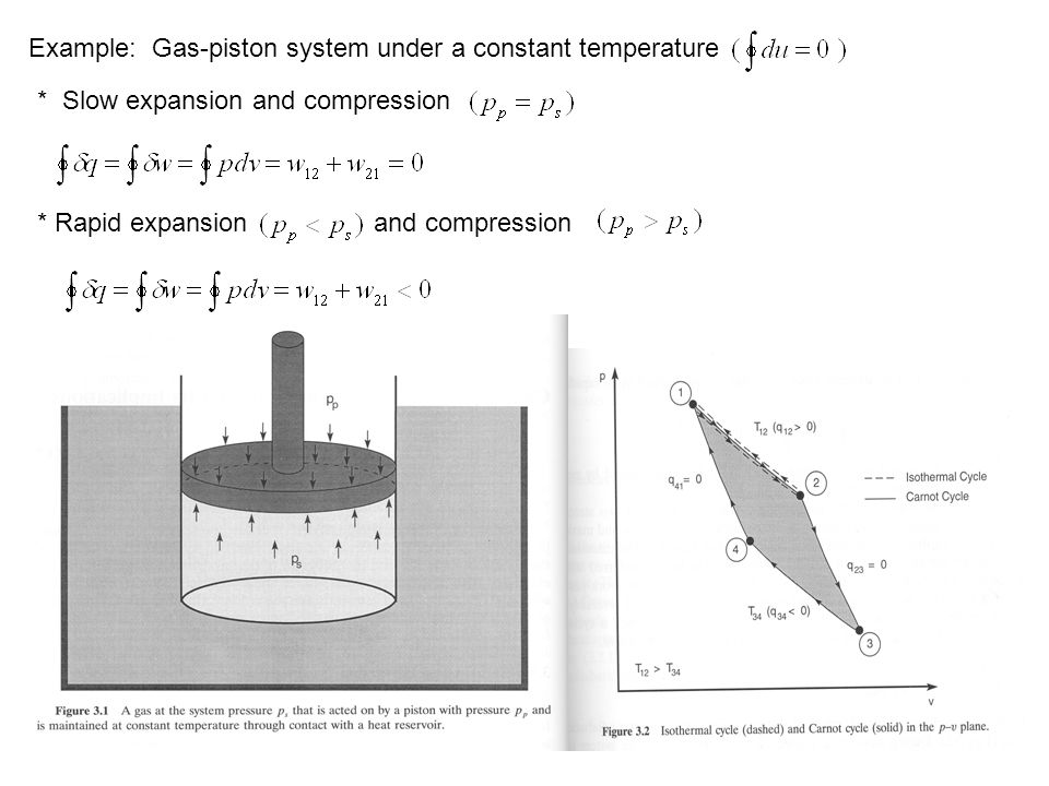Example: Gas-piston system under a constant temperature * Slow expansion and compression * Rapid expansion and compression
