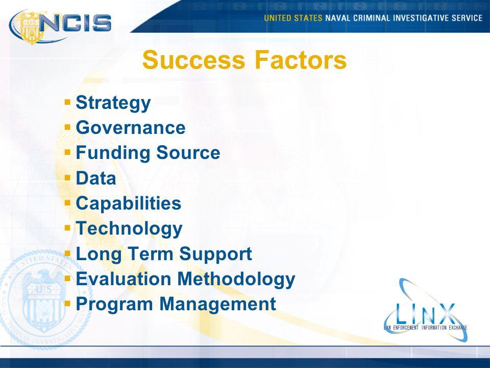 Success Factors Strategy Governance Funding Source Data Capabilities Technology Long Term Support Evaluation Methodology Program Management
