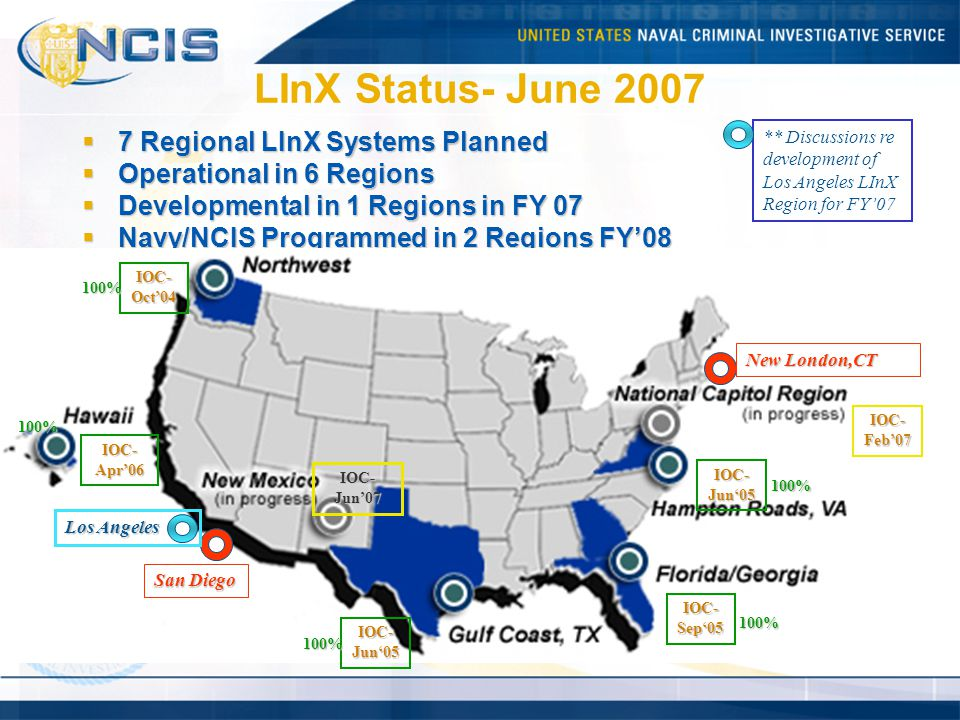 LInX Status- June 2007 7 Regional LInX Systems Planned 7 Regional LInX Systems Planned Operational in 6 Regions Operational in 6 Regions Developmental