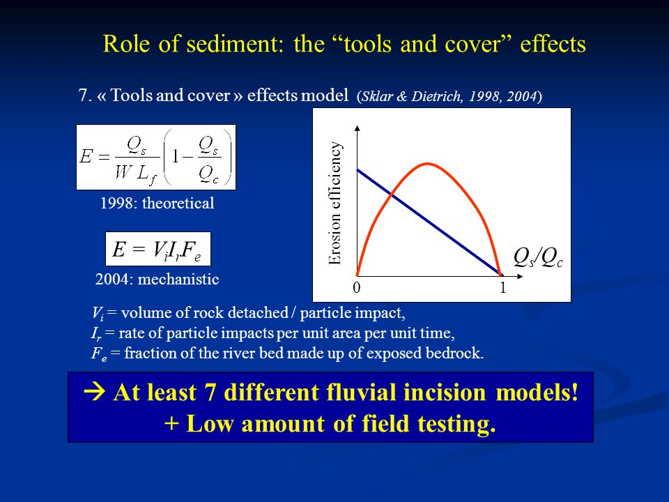 7. « Tools and cover » effects model (Sklar & Dietrich, 1998, 2004) Role of sediment: the tools and cover effects At least 7 different fluvial incisio