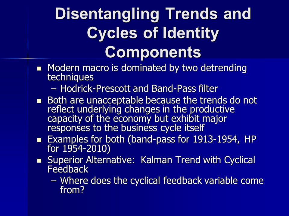 Kalman Trends: Components of Hours