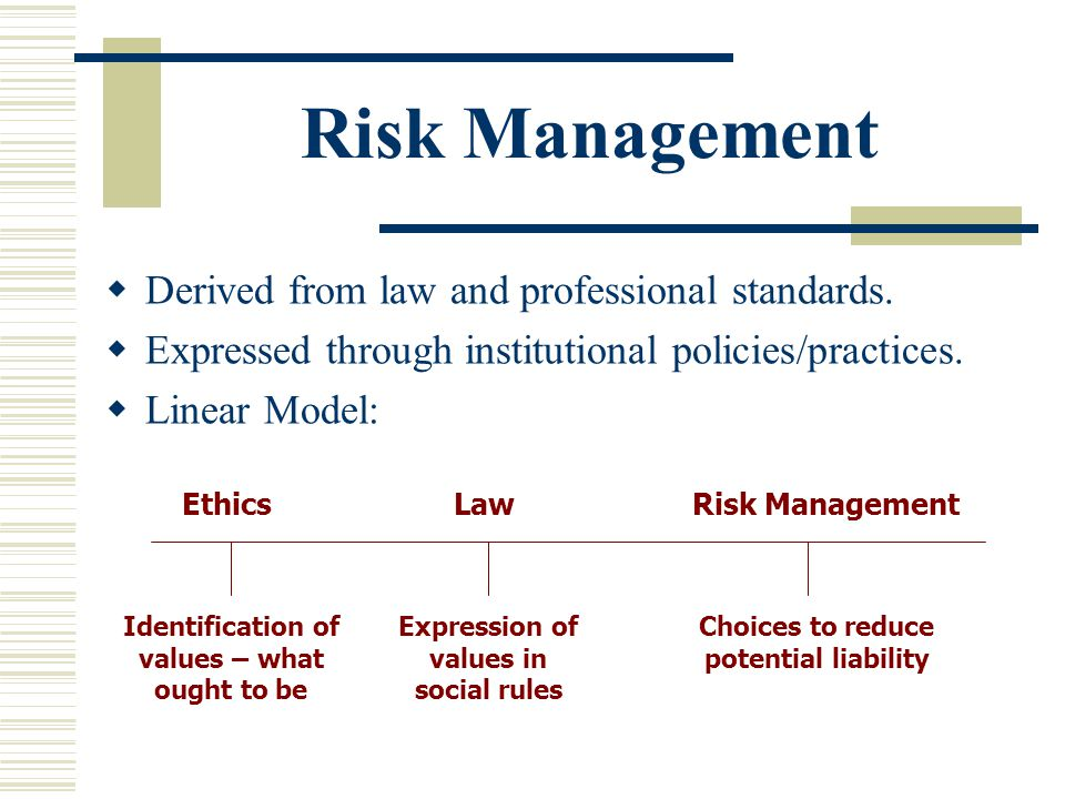 Risk Management Derived from law and professional standards. Expressed through institutional policies/practices. Linear Model: EthicsLawRisk Managemen