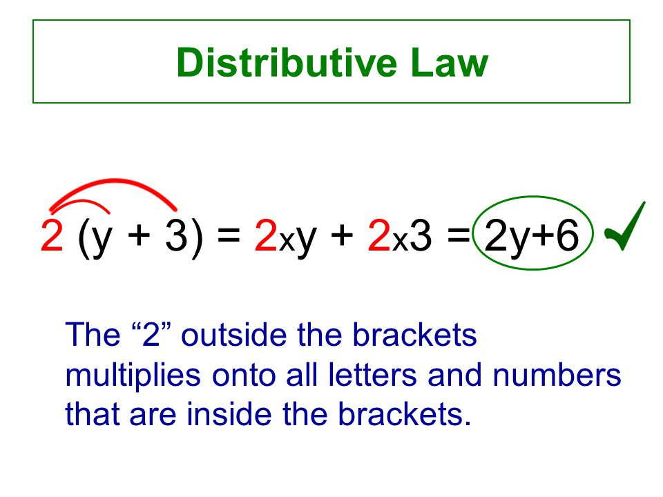 Distributive Law 2 (y + 3) = 2 x y + 2 x 3 = 2y+6 The 2 outside the brackets multiplies onto all letters and numbers that are inside the brackets.