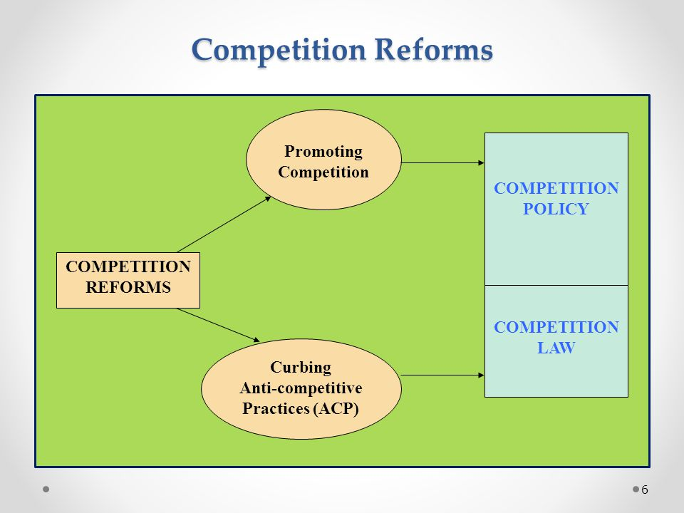 Competition Policy National Competition Policy Statement Govt.