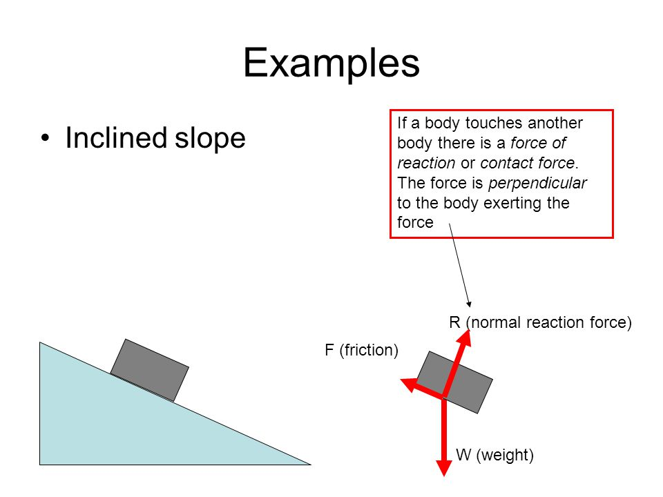 Examples Inclined slope W (weight) R (normal reaction force) F (friction) If a body touches another body there is a force of reaction or contact force
