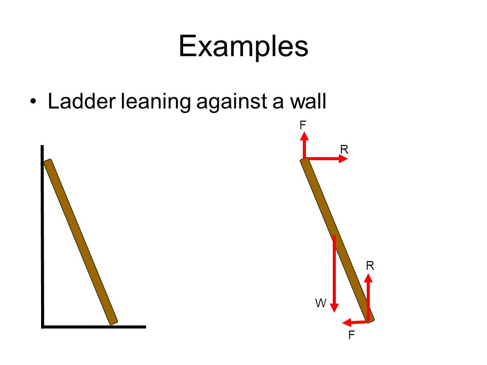 Examples Ladder leaning against a wall R R F F W