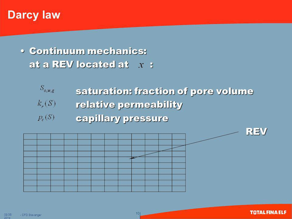- CFD Stavanger 10 08/06/2014 Darcy law Continuum mechanics:Continuum mechanics: at a REV located at : at a REV located at : saturation: fraction of p