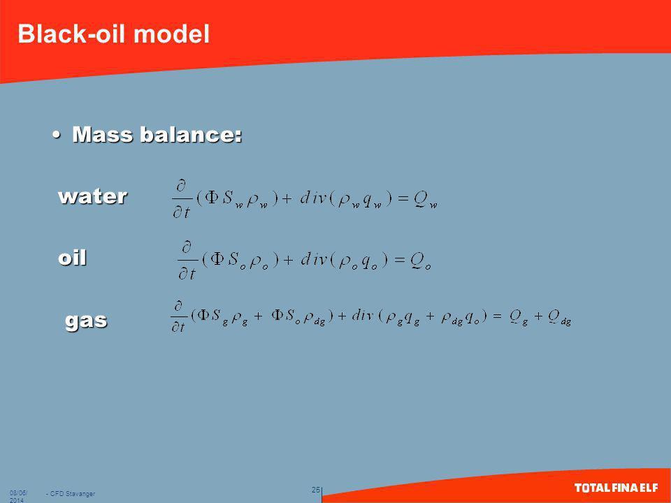 - CFD Stavanger 25 08/06/2014 Black-oil model Mass balance:Mass balance: water water oil oil gas gas