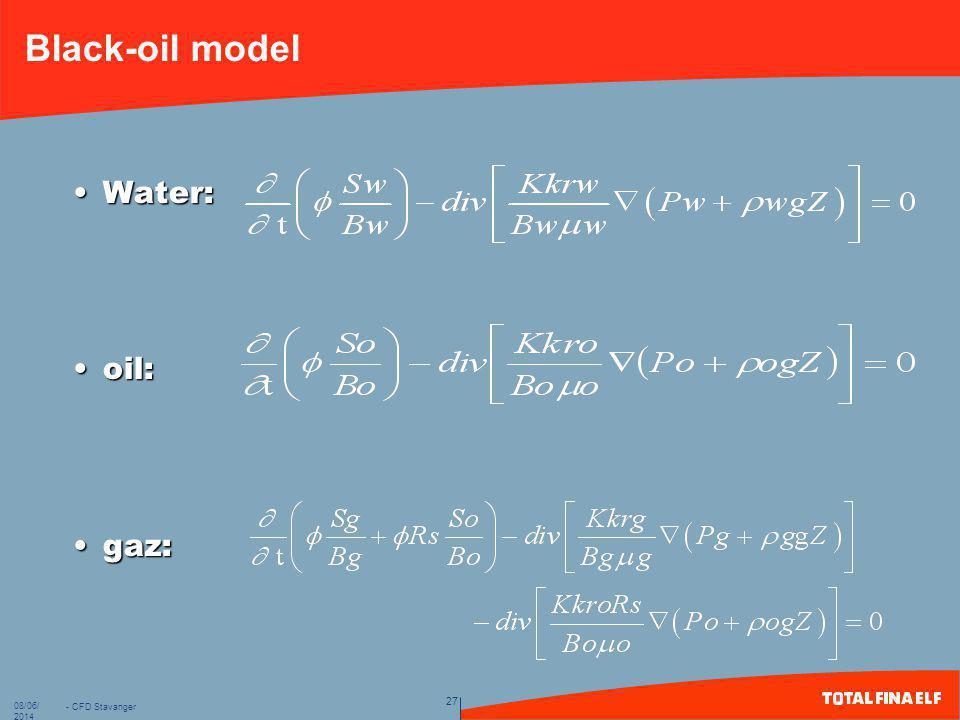 - CFD Stavanger 27 08/06/2014 Black-oil model Water:Water: oil:oil: gaz:gaz:
