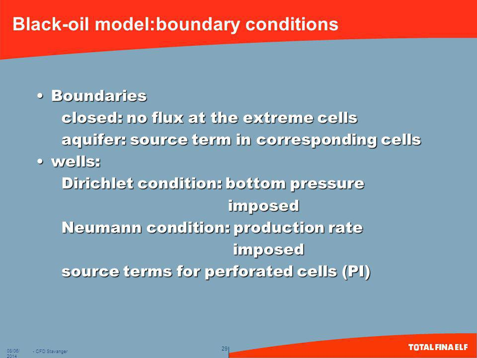 - CFD Stavanger 29 08/06/2014 Black-oil model:boundary conditions BoundariesBoundaries closed: no flux at the extreme cells closed: no flux at the ext