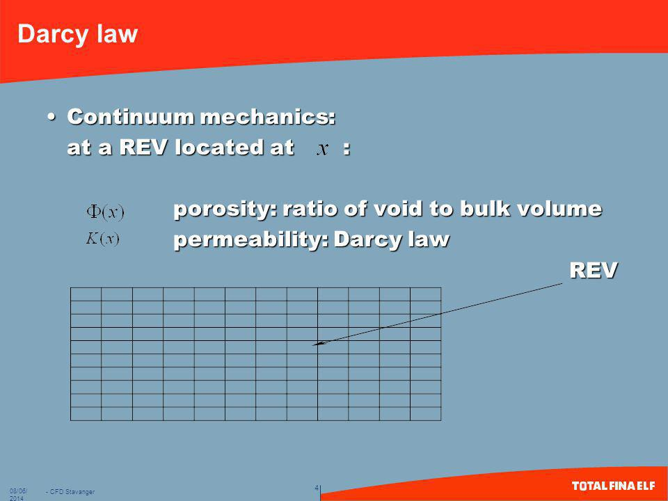 - CFD Stavanger 4 08/06/2014 Darcy law Continuum mechanics:Continuum mechanics: at a REV located at : at a REV located at : porosity: ratio of void to