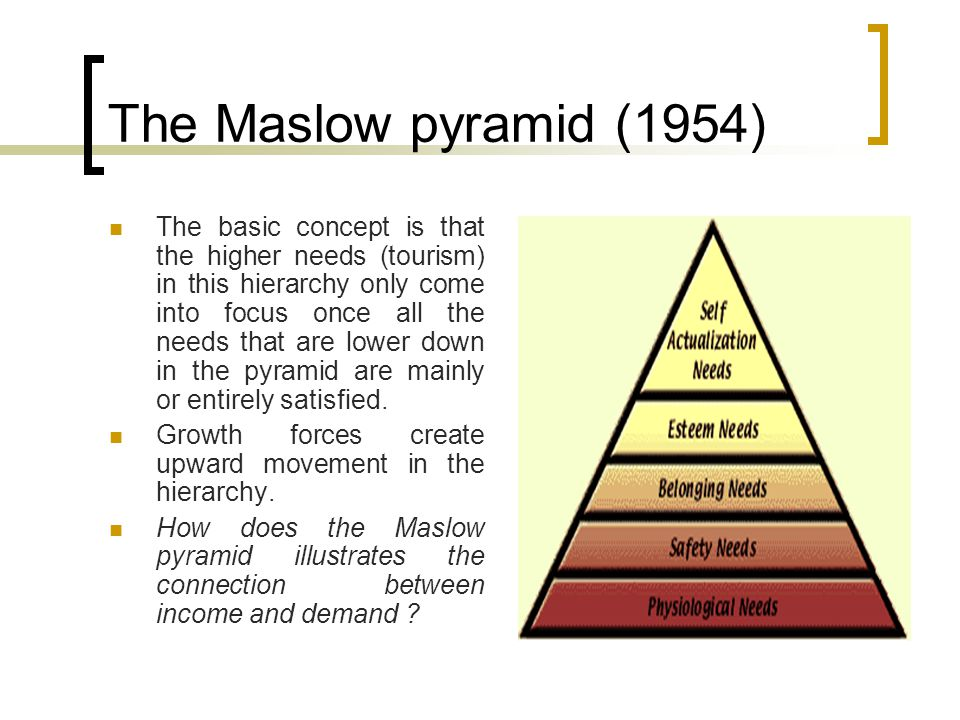 The Maslow pyramid (1954) The basic concept is that the higher needs (tourism) in this hierarchy only come into focus once all the needs that are lower down in the pyramid are mainly or entirely satisfied.