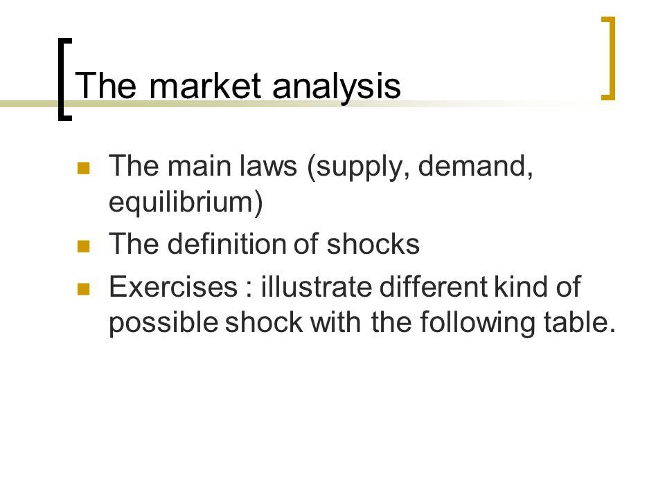 Market shock in international tourism : make the corresponding graph.