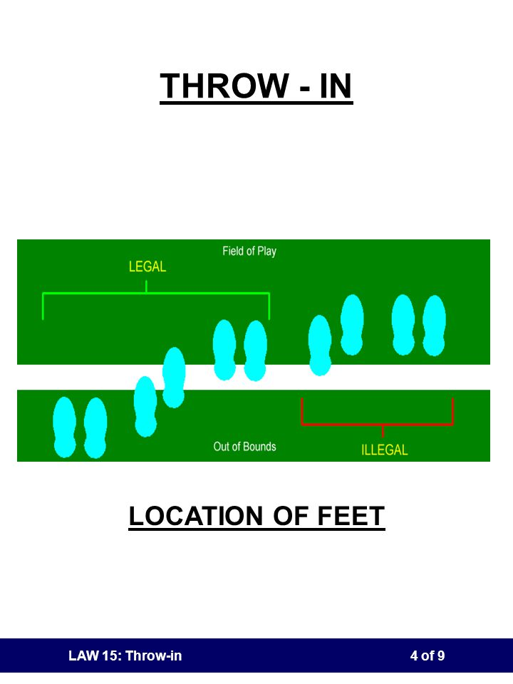 Diagram LAW 15: Throw-in3 of 9