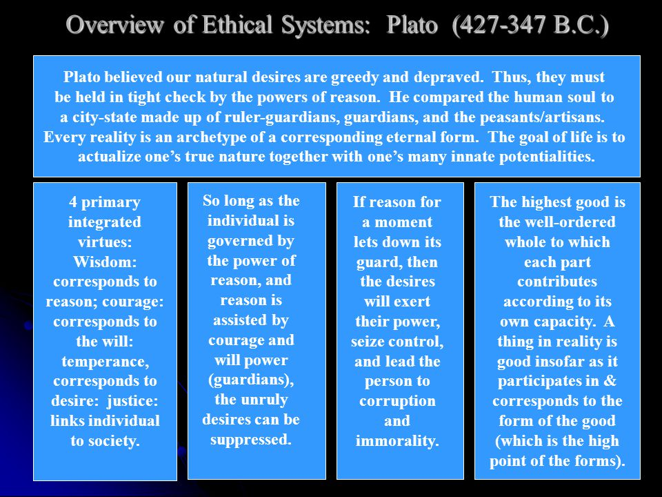 Main Points to Know: Plato writes dialogues rather than philosophical treatises.