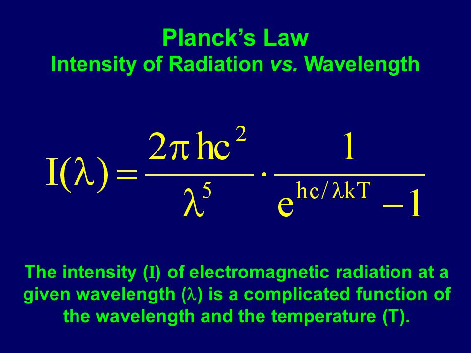 The intensity ( I ) of electromagnetic radiation at a given wavelength ( ) is a complicated function of the wavelength and the temperature (T). Planck