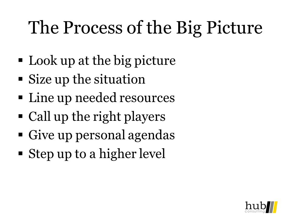 The Process of the Big Picture Look up at the big picture Size up the situation Line up needed resources Call up the right players Give up personal agendas Step up to a higher level