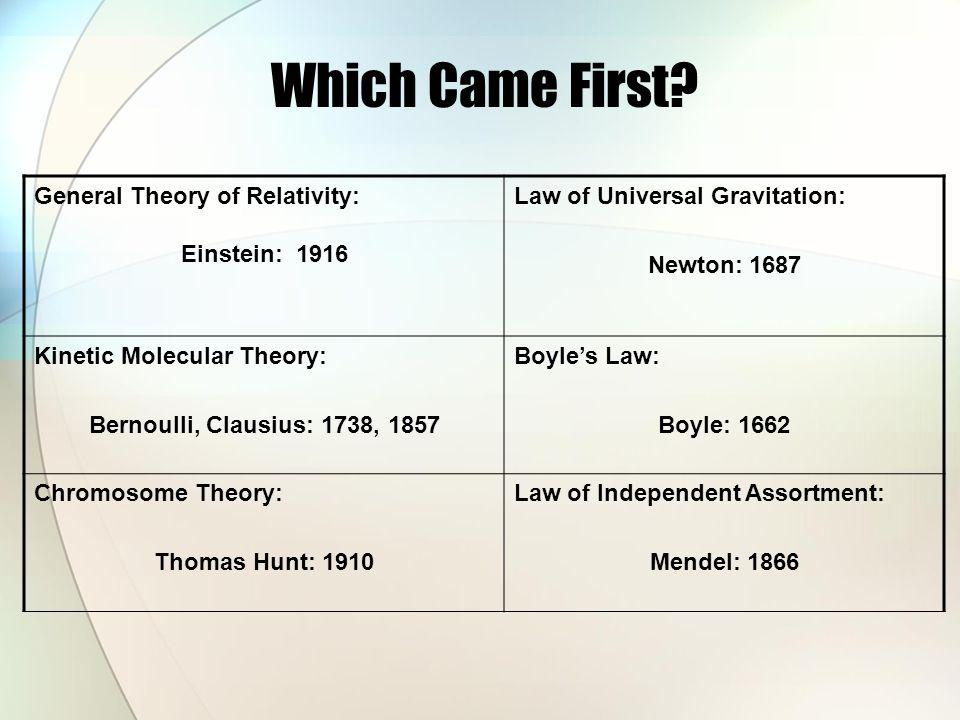 Which Came First? General Theory of Relativity: Einstein: 1916 Law of Universal Gravitation: Newton: 1687 Kinetic Molecular Theory: Bernoulli, Clausiu