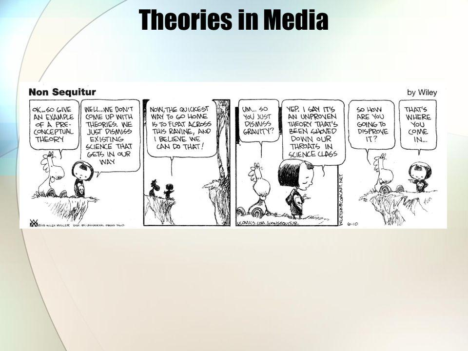 Theories in Media