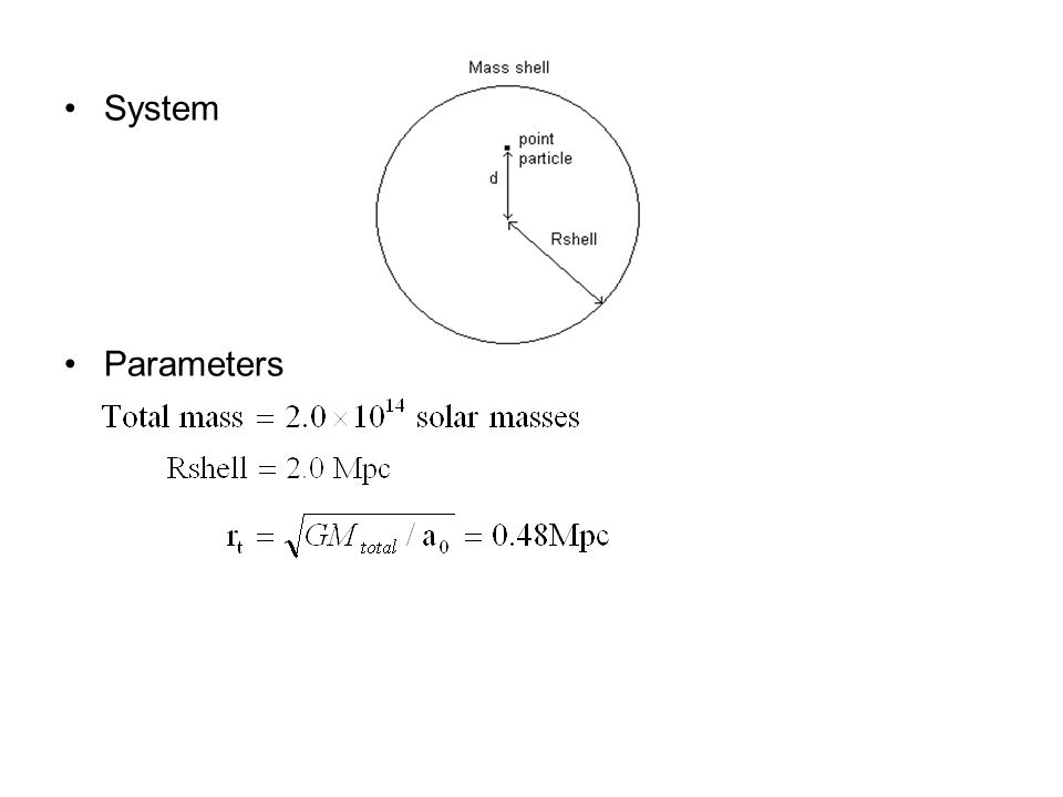 In the limit Mp>>Mshell, the modified Poisson equation can be solved perturbatively near the mass shell.
