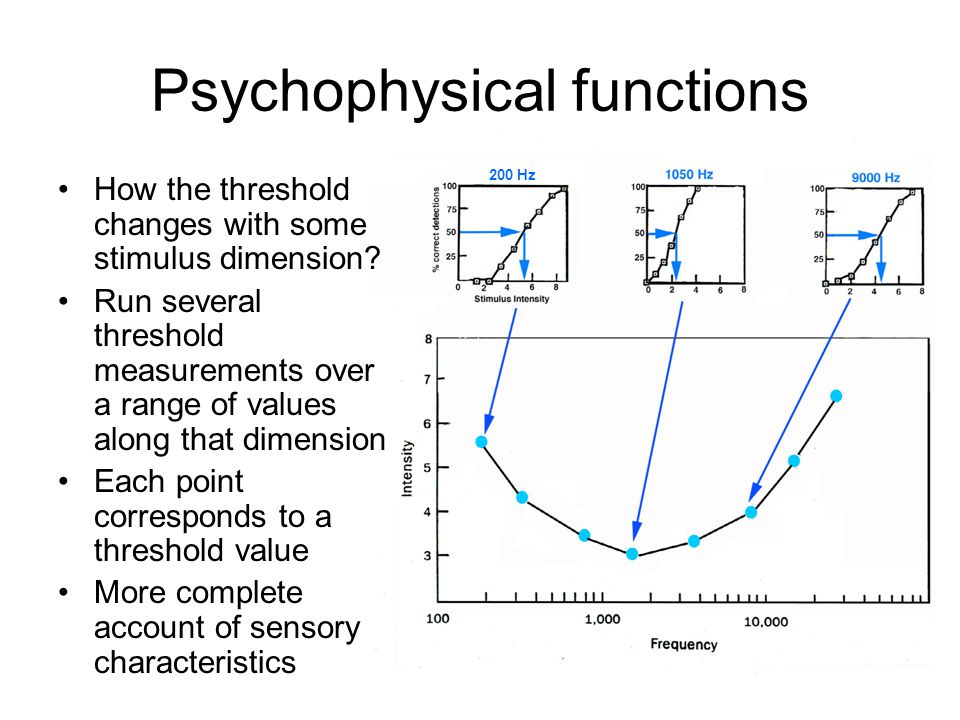 Direct scaling Measuring the growth of sensation with intensity Scaling: observers are asked to judge the sensation magnitude on a scale Direct: judgments directly reflect sensation magnitude Subjective but quantitative it can reveal regularities in judgments Subject A Subject B