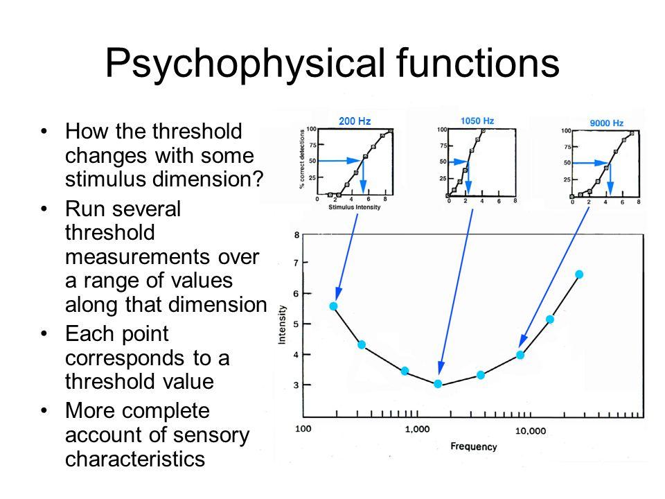 Psychophysics 4 Research Methods Fall 2010 Tamás Bőhm
