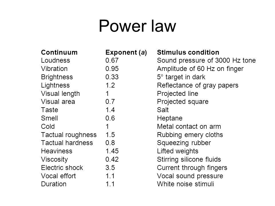 Power law slope=1 slope=3.5 slope=0.33