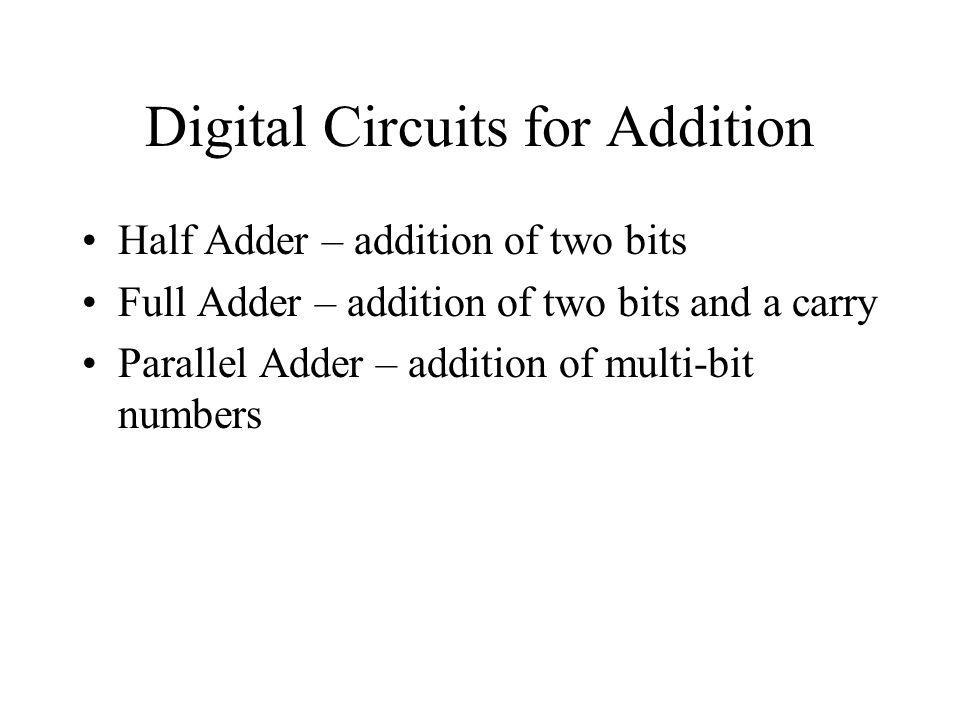 Digital Circuits for Addition Half Adder – addition of two bits Full Adder – addition of two bits and a carry Parallel Adder – addition of multi-bit n