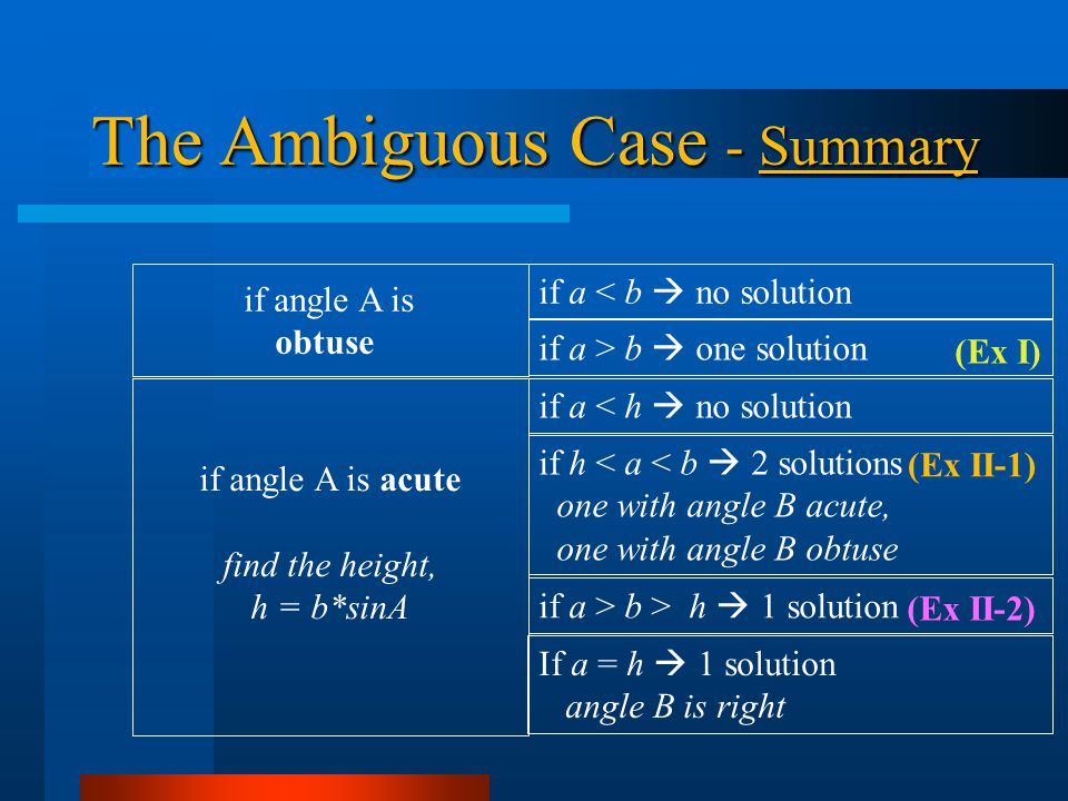 The Ambiguous Case - Summary if angle A is acute find the height, h = b*sinA if angle A is obtuse if a < b no solution if a > b one solution if a < h