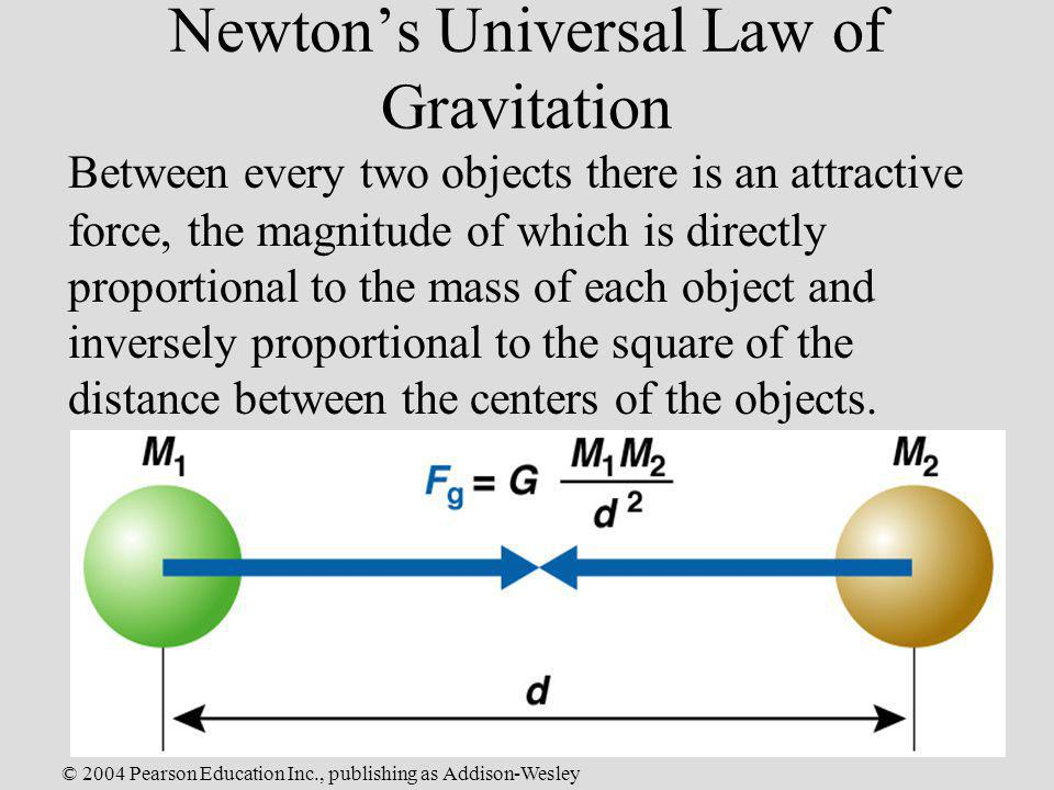 © 2004 Pearson Education Inc., publishing as Addison-Wesley Newtons Universal Law of Gravitation Between every two objects there is an attractive forc