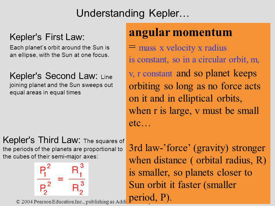 © 2004 Pearson Education Inc., publishing as Addison-Wesley Understanding Kepler… Kepler's Second Law: Line joining planet and the Sun sweeps out equa