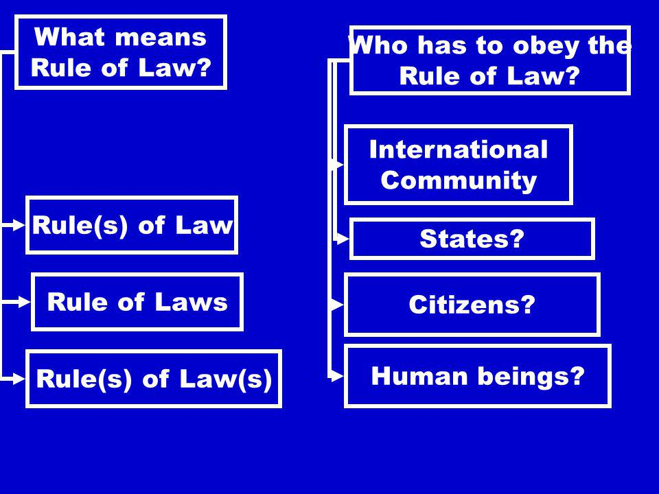 What means Rule of Law? Rule(s) of Law Rule of Laws Rule(s) of Law(s) Who has to obey the Rule of Law? States? International Community Citizens? Human