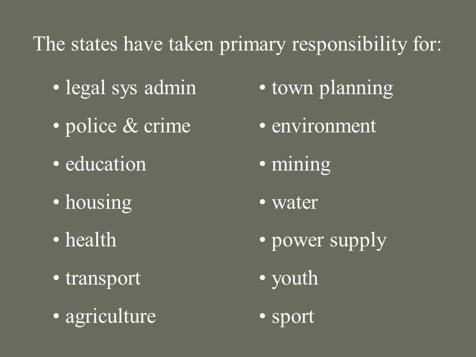 The states have taken primary responsibility for: legal sys admin police & crime education housing health transport agriculture town planning environm
