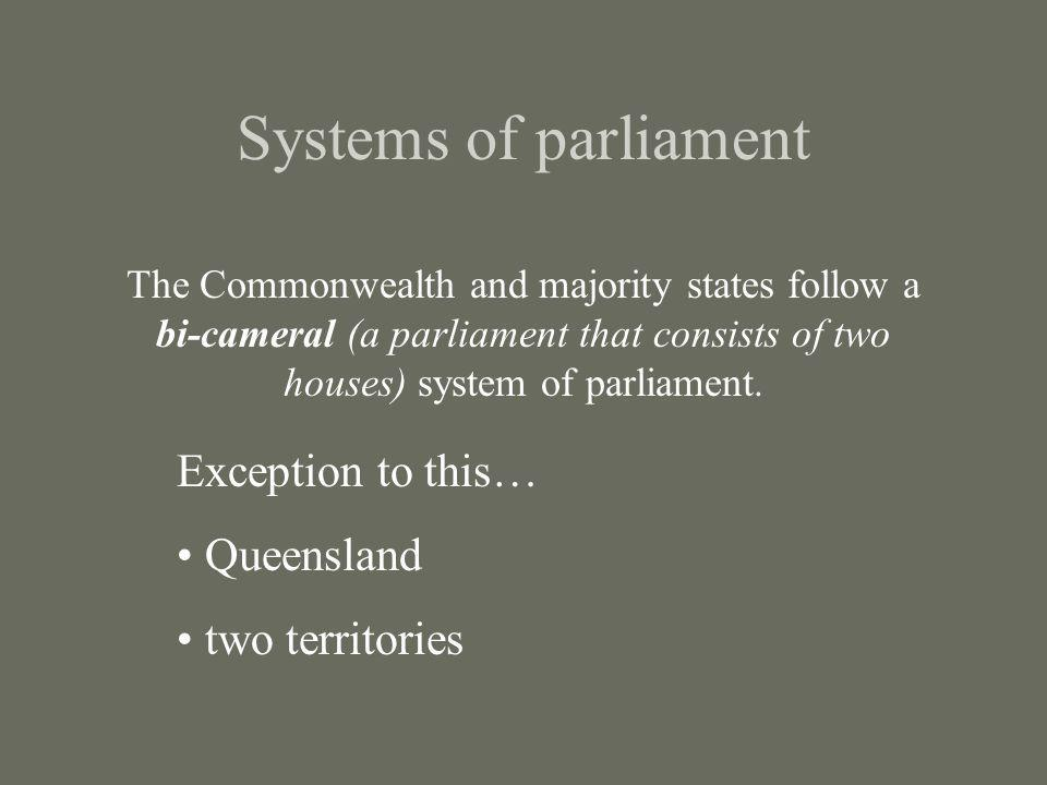 Systems of parliament The Commonwealth and majority states follow a bi-cameral (a parliament that consists of two houses) system of parliament. Except