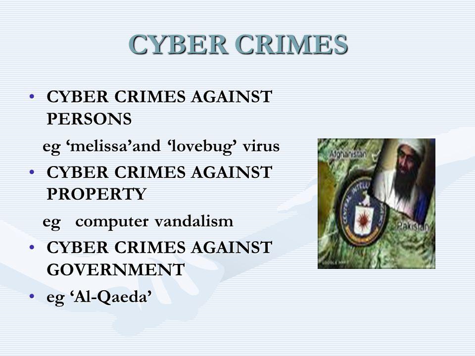 CYBER CRIMES CYBER CRIMES AGAINST PERSONSCYBER CRIMES AGAINST PERSONS eg melissaand lovebug virus eg melissaand lovebug virus CYBER CRIMES AGAINST PROPERTYCYBER CRIMES AGAINST PROPERTY eg computer vandalism eg computer vandalism CYBER CRIMES AGAINST GOVERNMENTCYBER CRIMES AGAINST GOVERNMENT eg Al-Qaedaeg Al-Qaeda