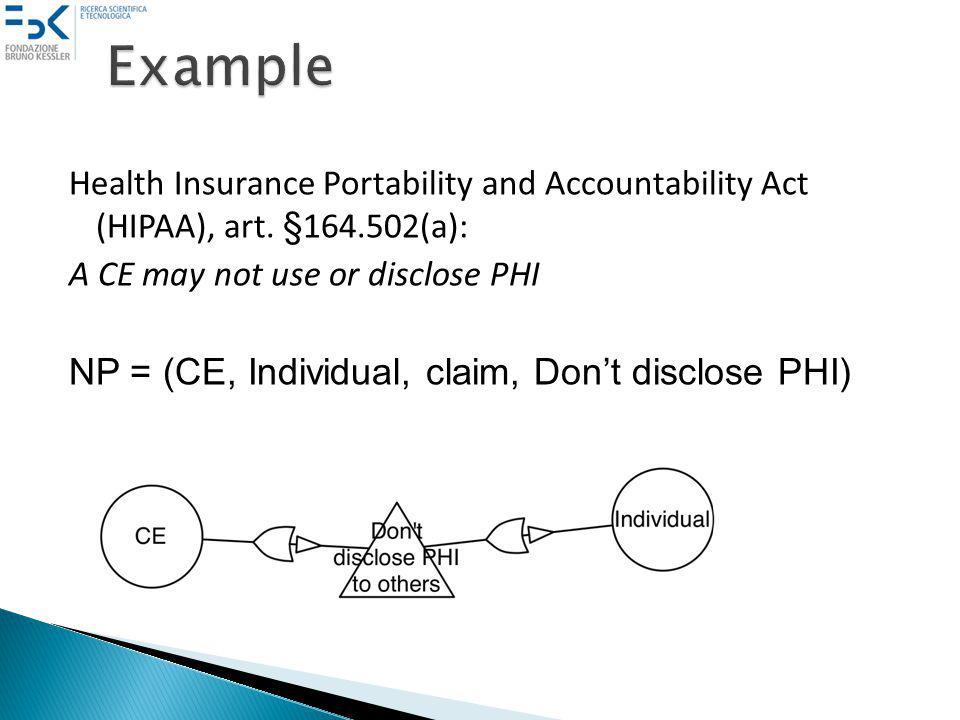 Health Insurance Portability and Accountability Act (HIPAA), art.
