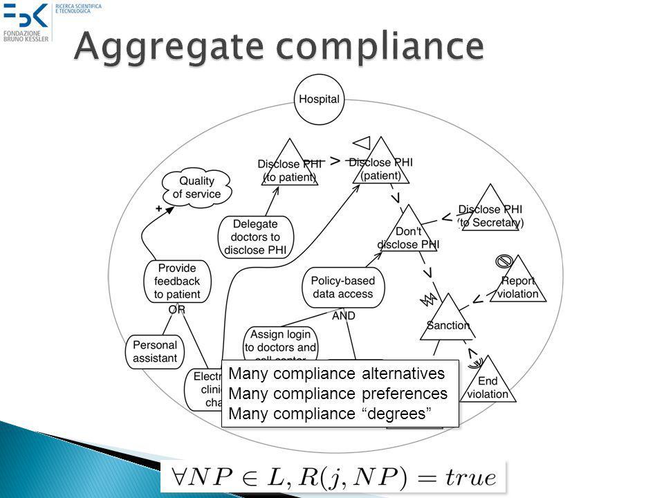 Many compliance alternatives Many compliance preferences Many compliance degrees Many compliance alternatives Many compliance preferences Many compliance degrees