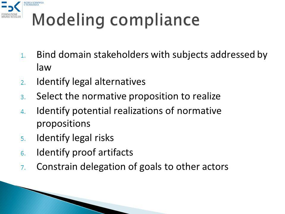 1. Bind domain stakeholders with subjects addressed by law 2.