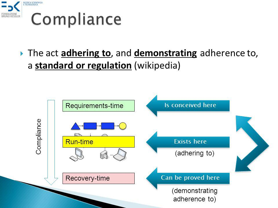 Phase of the system (-to-be) Compliance characteristicsCompliance type Requirements- time Distribution of responsibilities, such that, if every actor fulfils its goals, then the compliance is ensured Intentional compliance Run-timeRun-time set of actions and processes that actually represent the legal condition for compliance Actual compliance Recovery-timeProved compliance or set of recovery actions that restore the run-time compliance after a violation has been detected Strong compliance