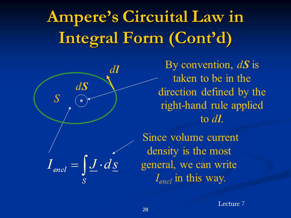 Lecture 7 28 Amperes Circuital Law in Integral Form (Contd) By convention, dS is taken to be in the direction defined by the right-hand rule applied t