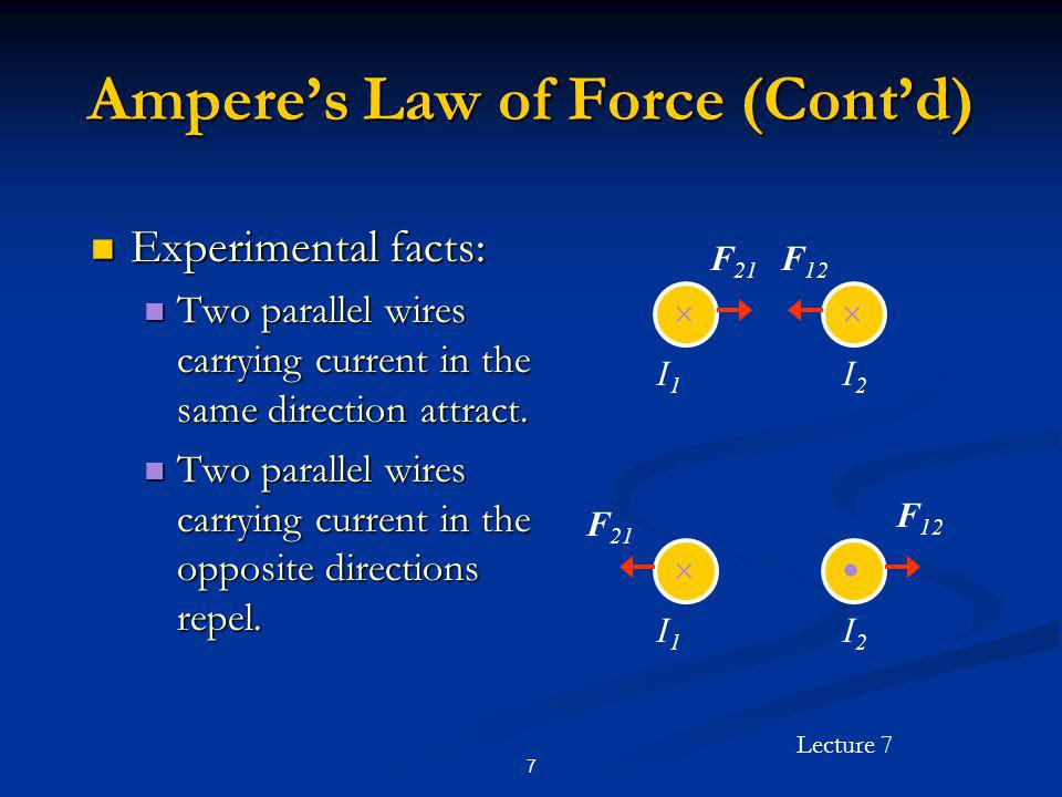 Lecture 7 7 Amperes Law of Force (Contd) Experimental facts: Experimental facts: Two parallel wires carrying current in the same direction attract. Tw