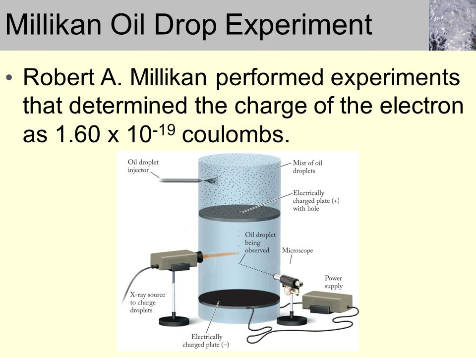 Robert A. Millikan performed experiments that determined the charge of the electron as 1.60 x 10 -19 coulombs. Millikan Oil Drop Experiment