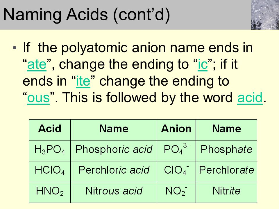 If the polyatomic anion name ends inate, change the ending to ic; if it ends in ite change the ending toous. This is followed by the word acid. Naming