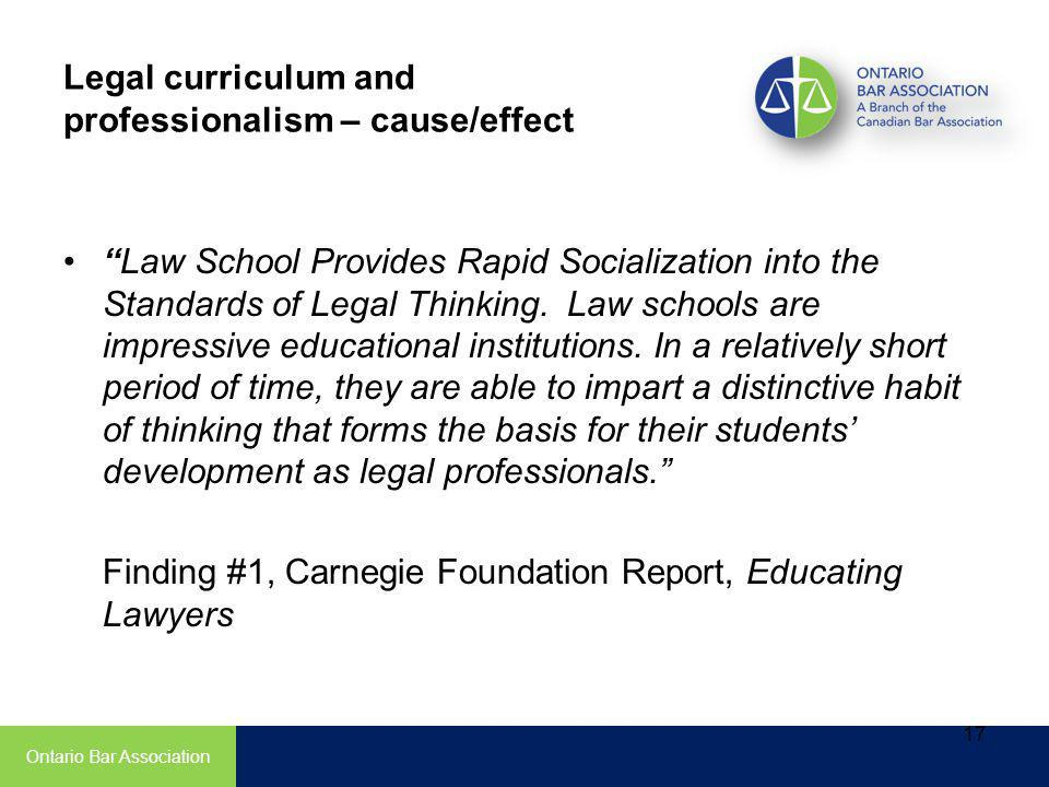 Law School Provides Rapid Socialization into the Standards of Legal Thinking.