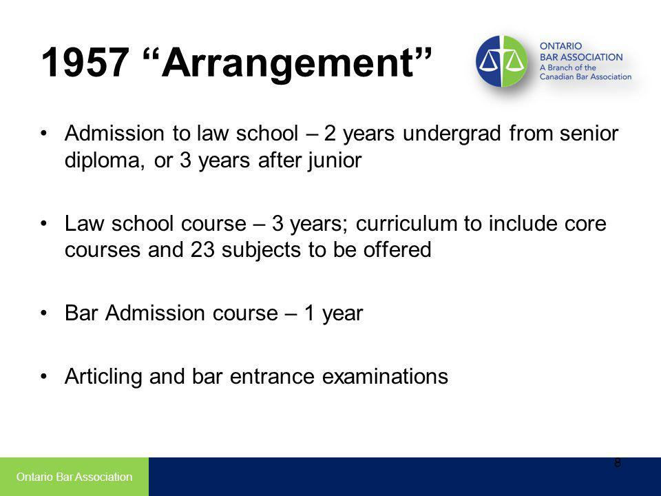 Admission to law school – 2 years undergrad from senior diploma, or 3 years after junior Law school course – 3 years; curriculum to include core courses and 23 subjects to be offered Bar Admission course – 1 year Articling and bar entrance examinations Ontario Bar Association 8 1957 Arrangement