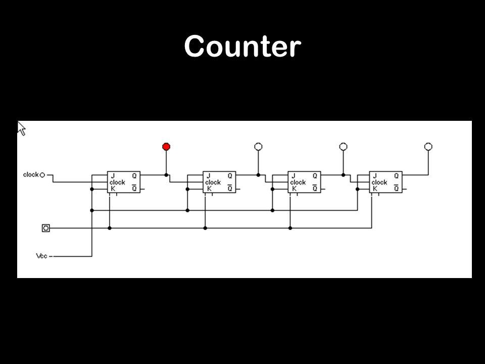 Counter