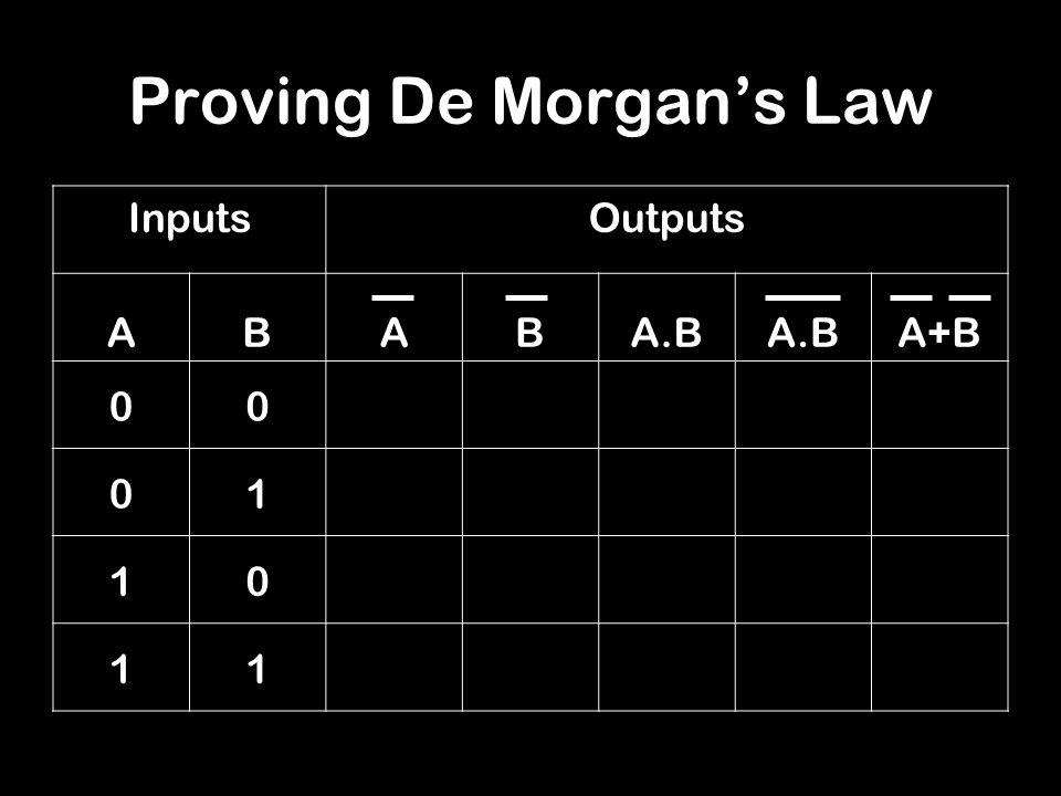 Proving De Morgans Law InputsOutputs ABABA.B A+B 00 01 10 11