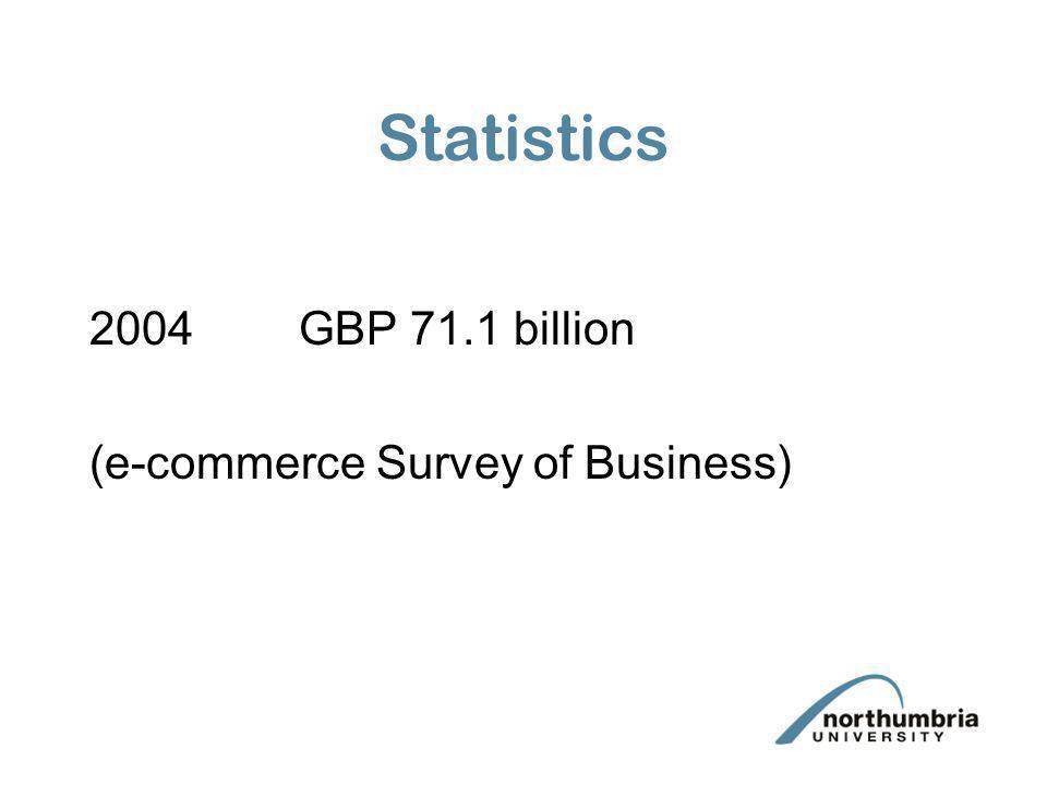 Statistics 2004 GBP 71.1 billion (e-commerce Survey of Business)