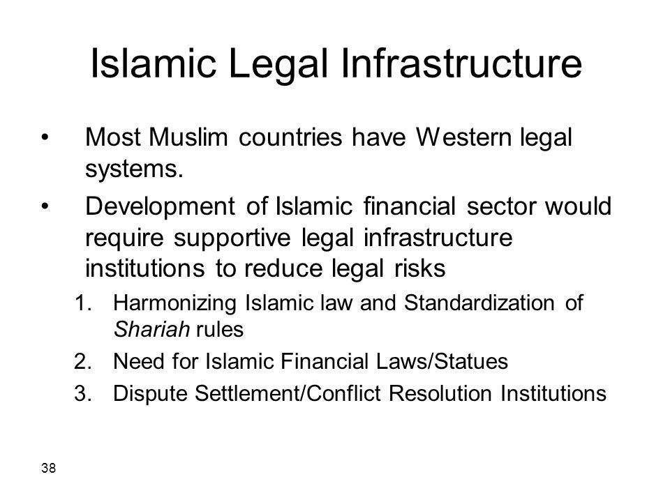 38 Islamic Legal Infrastructure Most Muslim countries have Western legal systems. Development of Islamic financial sector would require supportive leg